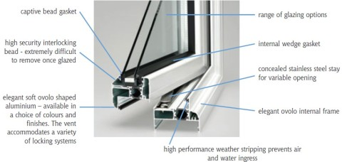 Kingsbury Windows Ltd Aluminium Windows