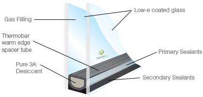Kingsbury Windows LTD - INSULATED GLASS UNITS